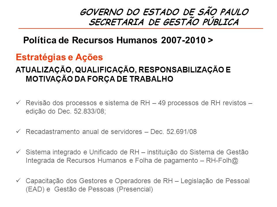GOVERNO DO ESTADO DE SÃO PAULO SECRETARIA DE GESTÃO PÚBLICA Política de Recursos Humanos 2007-2010 > Estratégias e Ações ATUALIZAÇÃO, QUALIFICAÇÃO, RESPONSABILIZAÇÃO E MOTIVAÇÃO DA FORÇA DE TRABALHO Revisão dos processos e sistema de RH – 49 processos de RH revistos – edição do Dec.