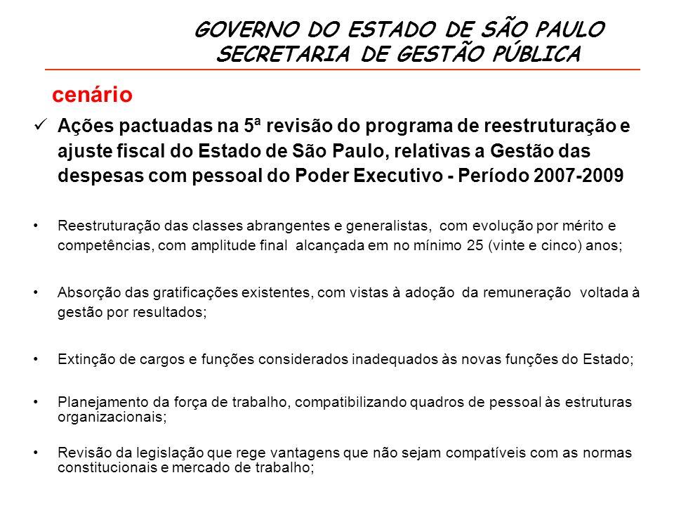 GOVERNO DO ESTADO DE SÃO PAULO SECRETARIA DE GESTÃO PÚBLICA cenário Ações pactuadas na 5ª revisão do programa de reestruturação e ajuste fiscal do Estado de São Paulo, relativas a Gestão das despesas com pessoal do Poder Executivo - Período 2007-2009 Reestruturação das classes abrangentes e generalistas, com evolução por mérito e competências, com amplitude final alcançada em no mínimo 25 (vinte e cinco) anos; Absorção das gratificações existentes, com vistas à adoção da remuneração voltada à gestão por resultados; Extinção de cargos e funções considerados inadequados às novas funções do Estado; Planejamento da força de trabalho, compatibilizando quadros de pessoal às estruturas organizacionais; Revisão da legislação que rege vantagens que não sejam compatíveis com as normas constitucionais e mercado de trabalho;