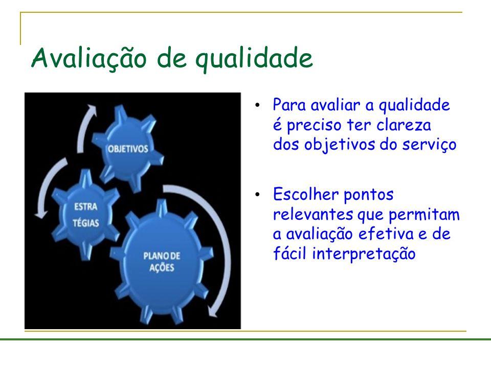 Avaliação de qualidade Para avaliar a qualidade é preciso ter clareza dos objetivos do serviço Escolher pontos relevantes que permitam a avaliação efe