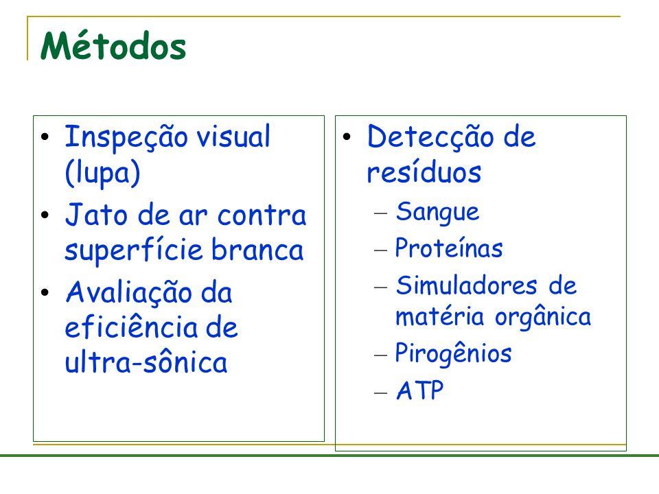Métodos Inspeção visual (lupa) Jato de ar contra superfície branca Avaliação da eficiência de ultra-sônica Detecção de resíduos – Sangue – Proteínas –
