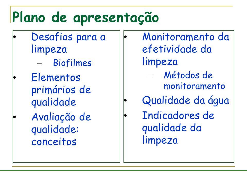 Plano de apresentação Desafios para a limpeza – Biofilmes Elementos primários de qualidade Avaliação de qualidade: conceitos Monitoramento da efetivid