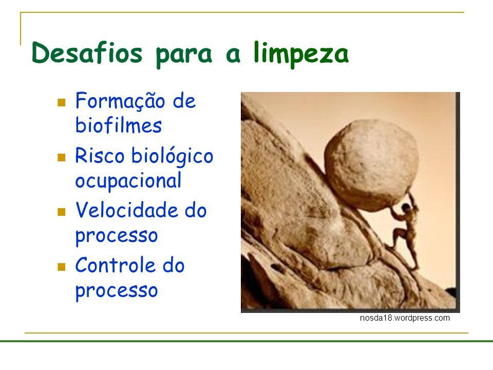 Desafios para a limpeza Formação de biofilmes Risco biológico ocupacional Velocidade do processo Controle do processo nosda18.wordpress.com