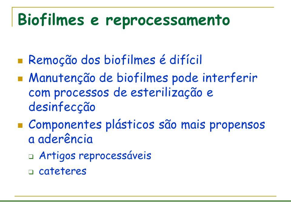 Biofilmes e reprocessamento Remoção dos biofilmes é difícil Manutenção de biofilmes pode interferir com processos de esterilização e desinfecção Compo