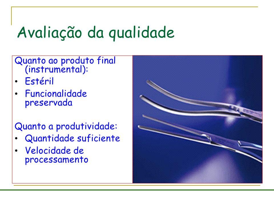 Avaliação da qualidade Quanto ao produto final (instrumental): Estéril Funcionalidade preservada Quanto a produtividade: Quantidade suficiente Velocid