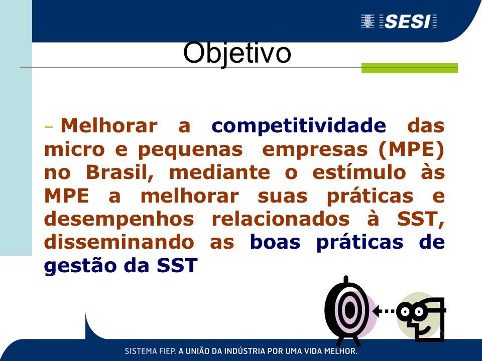 Objetivo – Melhorar a competitividade das micro e pequenas empresas (MPE) no Brasil, mediante o estímulo às MPE a melhorar suas práticas e desempenhos