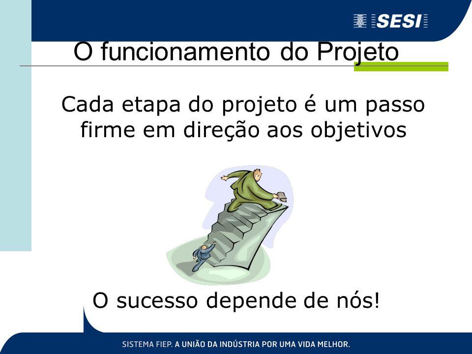 O funcionamento do Projeto Cada etapa do projeto é um passo firme em direção aos objetivos O sucesso depende de nós!