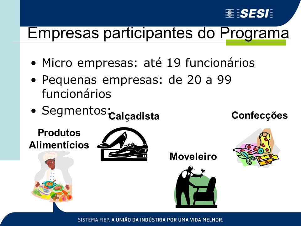 Empresas participantes do Programa Micro empresas: até 19 funcionários Pequenas empresas: de 20 a 99 funcionários Segmentos: Produtos Alimentícios Cal