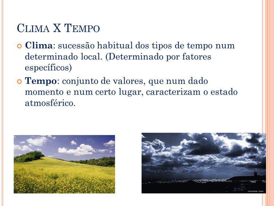 C LIMA X T EMPO Clima : sucessão habitual dos tipos de tempo num determinado local. (Determinado por fatores específicos) Tempo : conjunto de valores,