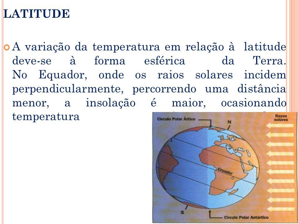 LATITUDE A variação da temperatura em relação à latitude deve-se à forma esférica da Terra. No Equador, onde os raios solares incidem perpendicularmen