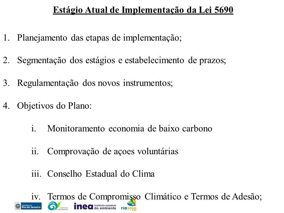 Estágio Atual de Implementação da Lei 5690 1.Planejamento das etapas de implementação; 2.Segmentação dos estágios e estabelecimento de prazos; 3.Regul