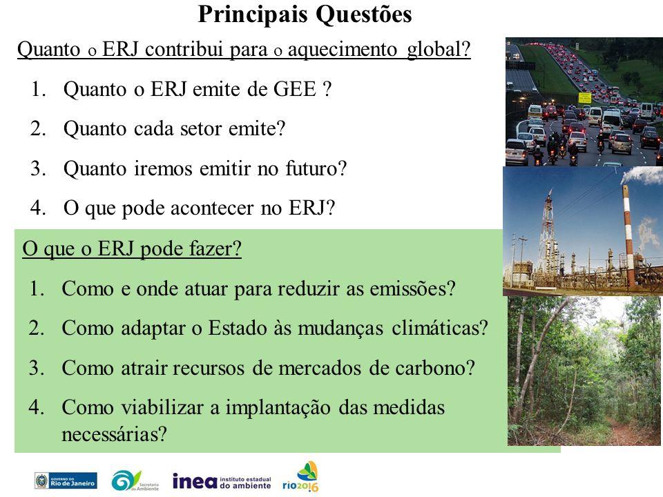 Quanto o ERJ contribui para o aquecimento global? 1.Quanto o ERJ emite de GEE ? 2.Quanto cada setor emite? 3.Quanto iremos emitir no futuro? 4.O que p
