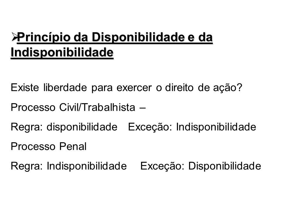 Princípio da Disponibilidade e da Indisponibilidade Princípio da Disponibilidade e da Indisponibilidade Existe liberdade para exercer o direito de açã