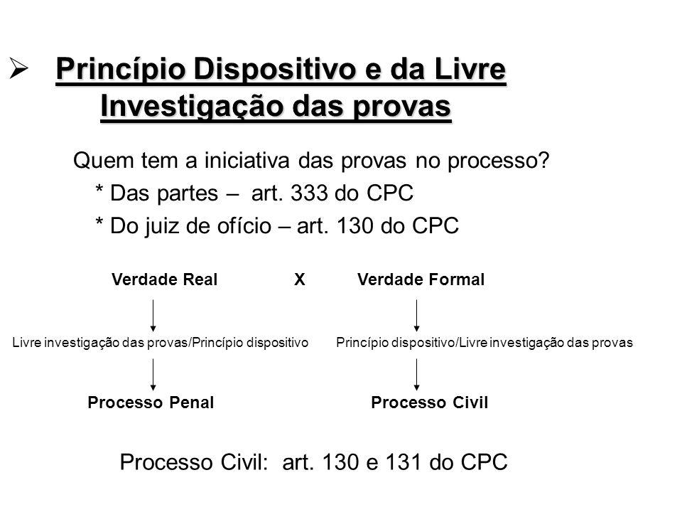 Princípio Dispositivo e da Livre Investigação das provas Quem tem a iniciativa das provas no processo? * Das partes – art. 333 do CPC * Do juiz de ofí