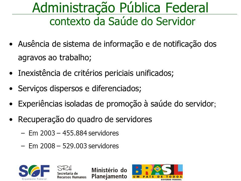 Ausência de sistema de informação e de notificação dos agravos ao trabalho; Inexistência de critérios periciais unificados; Serviços dispersos e difer