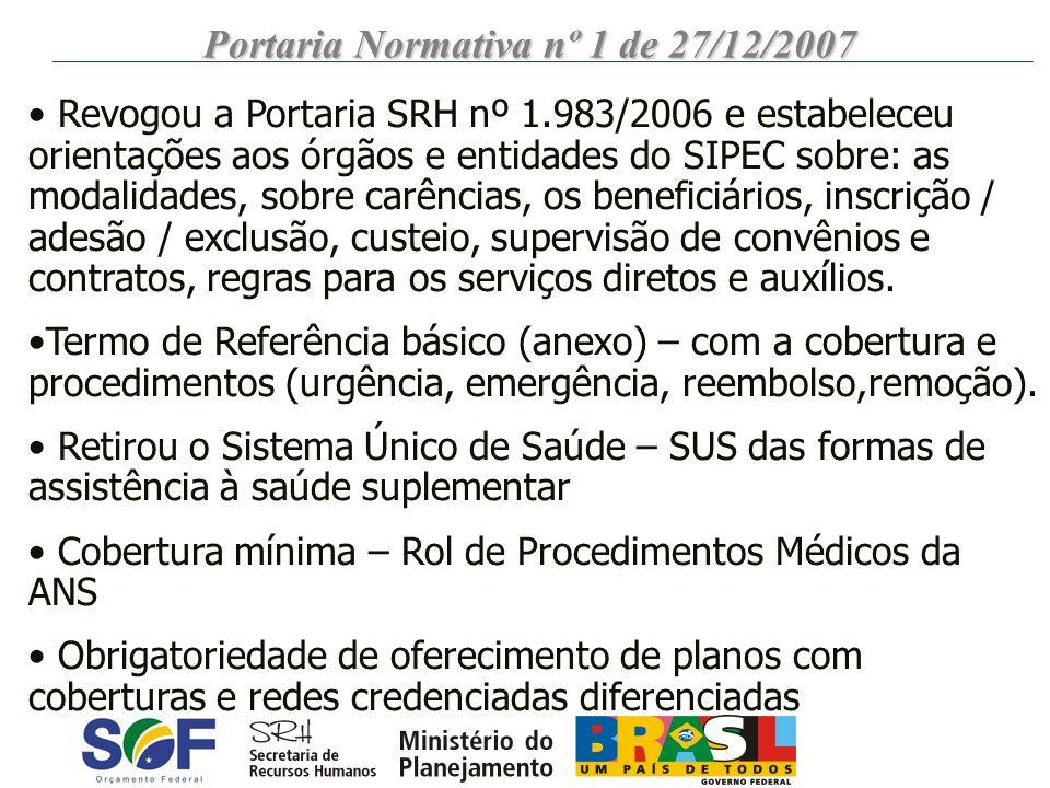 Portaria Normativa nº 1 de 27/12/2007 Portaria Normativa nº 1 de 27/12/2007 Revogou a Portaria SRH nº 1.983/2006 e estabeleceu orientações aos órgãos