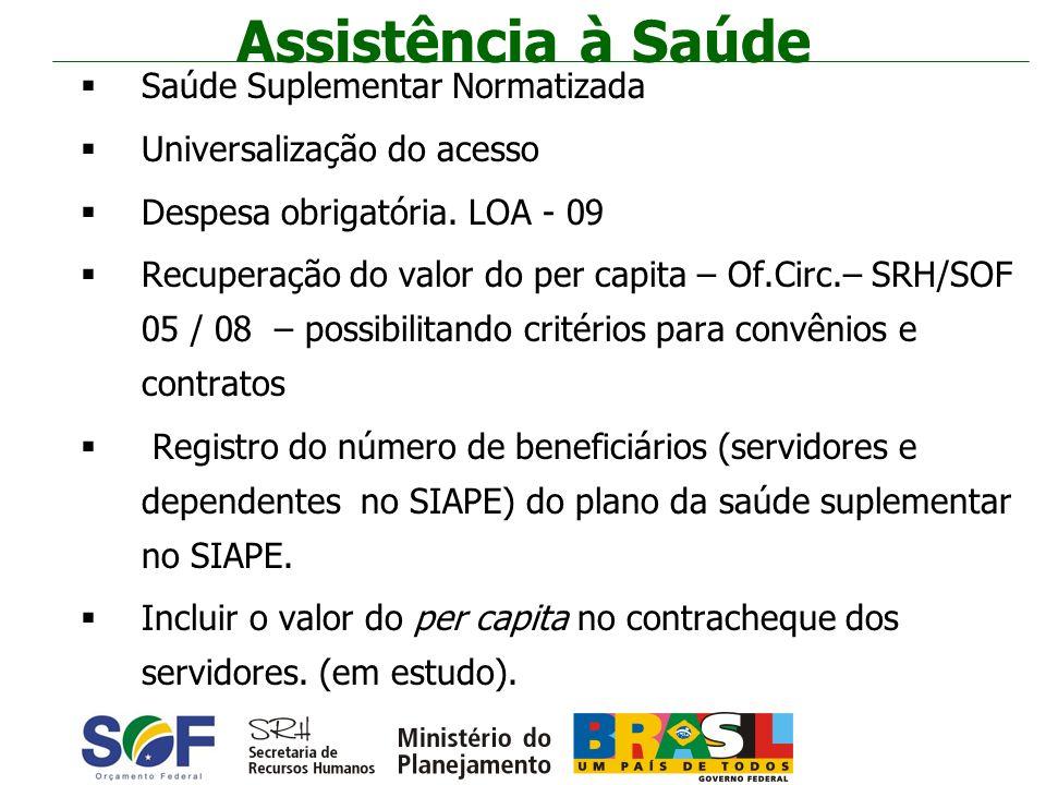Saúde Suplementar Normatizada Universalização do acesso Despesa obrigatória. LOA - 09 Recuperação do valor do per capita – Of.Circ.– SRH/SOF 05 / 08 –