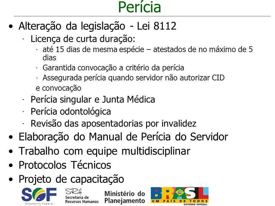 PROMOÇÃO e VIGILÂNCIA AÇÕES Exames médicos periódicos - R$ 53.611.800,00 Levantamento de programas de promoção e vigilância no Serviço Público; Encontros - troca de experiências.