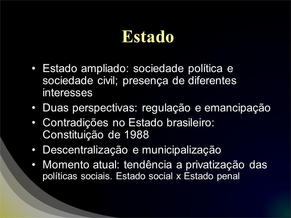 Estado Estado ampliado: sociedade política e sociedade civil; presença de diferentes interesses Duas perspectivas: regulação e emancipação Contradiçõe