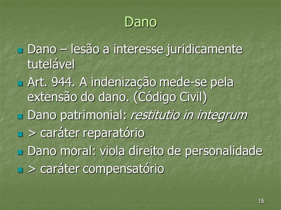 15 Dano Dano – lesão a interesse juridicamente tutelável Dano – lesão a interesse juridicamente tutelável Art. 944. A indenização mede-se pela extensã
