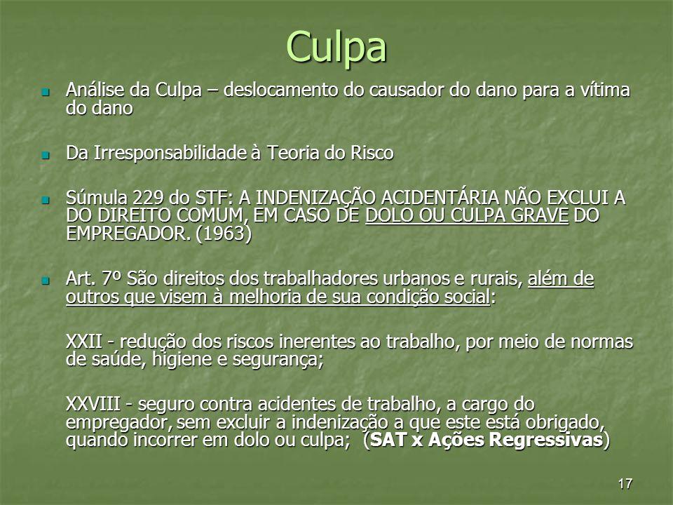 17 Culpa Análise da Culpa – deslocamento do causador do dano para a vítima do dano Análise da Culpa – deslocamento do causador do dano para a vítima d