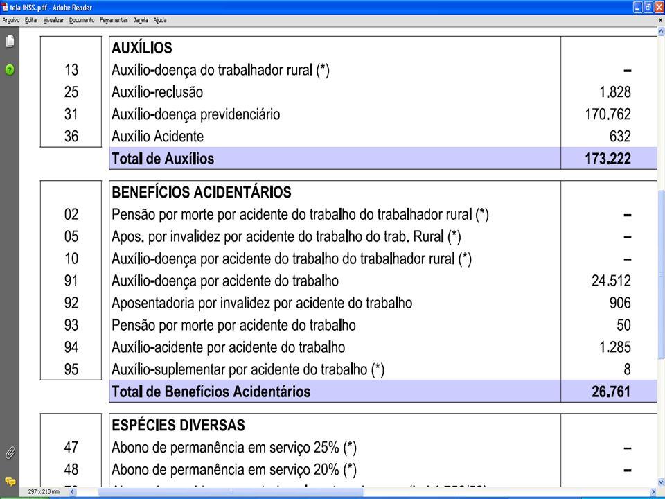53 Linha da Prescrição 05/08/96 Acidente (2) CC/02 11/01/03 EC 45 31/12/04 05/08/12 civil 05/08/92 Acidente (1) 11/01/06 civil Acidente (3) 15/05/04 15/05/07 civil 15/05/09 trab Acidente (4) 01/05/09 01/05/2014 trab