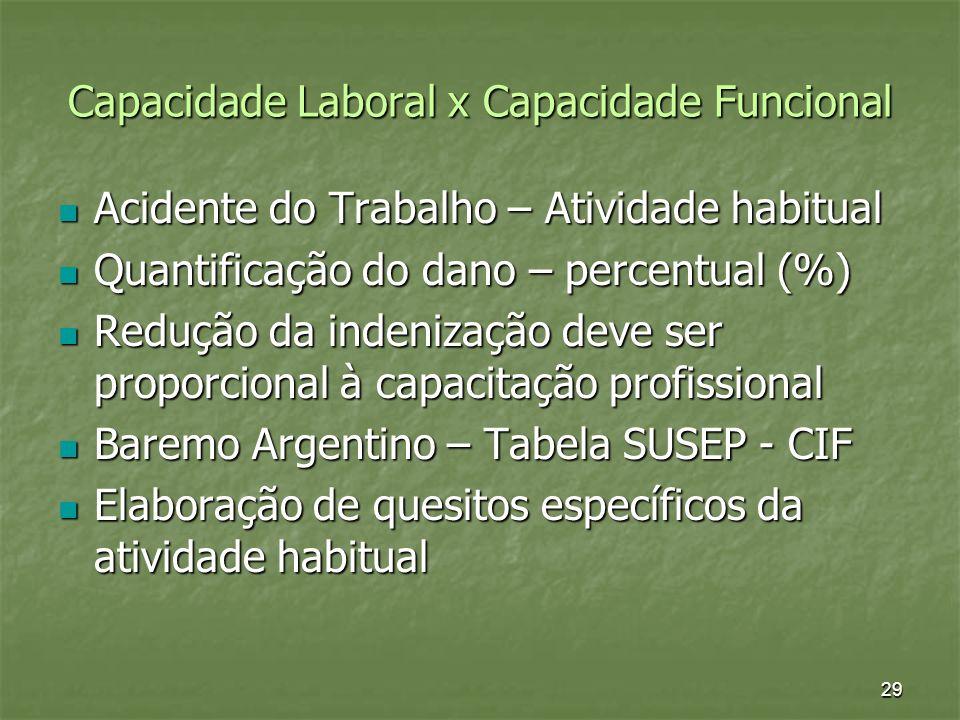 29 Capacidade Laboral x Capacidade Funcional Acidente do Trabalho – Atividade habitual Acidente do Trabalho – Atividade habitual Quantificação do dano