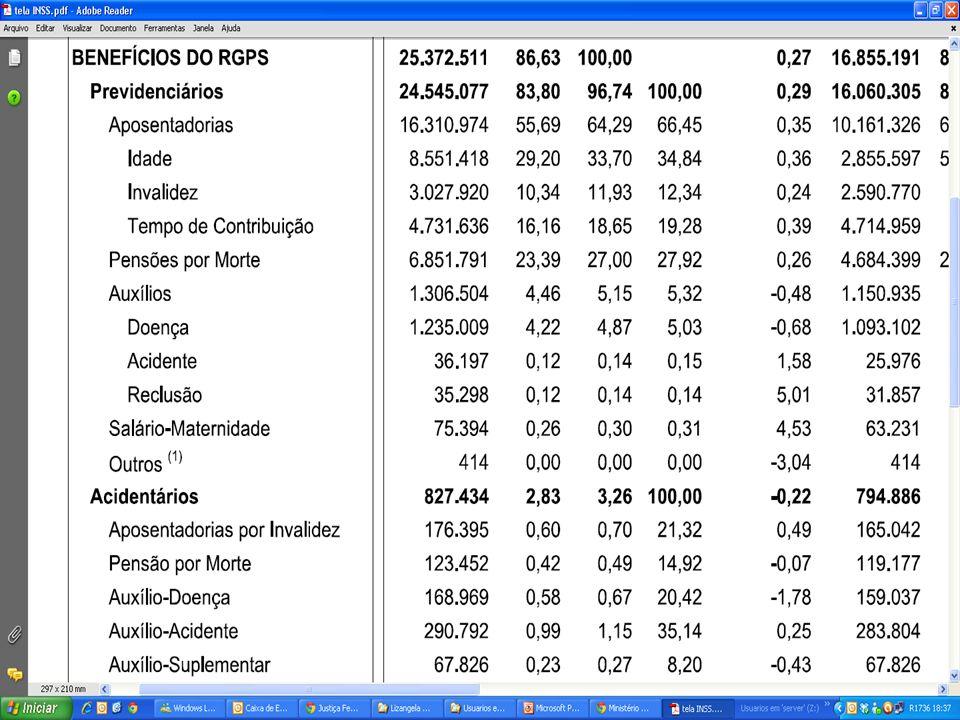 34 TRT-PR-19-07-2011 ACIDENTE DO TRABALHO.BENEFÍCIO PREVIDENCIÁRIO.