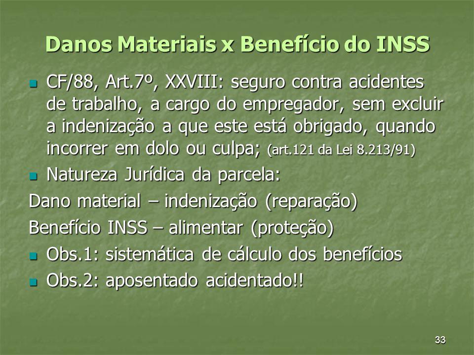 33 Danos Materiais x Benefício do INSS CF/88, Art.7º, XXVIII: seguro contra acidentes de trabalho, a cargo do empregador, sem excluir a indenização a