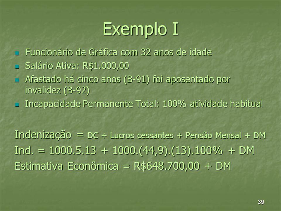 39 Exemplo I Funcionário de Gráfica com 32 anos de idade Funcionário de Gráfica com 32 anos de idade Salário Ativa: R$1.000,00 Salário Ativa: R$1.000,