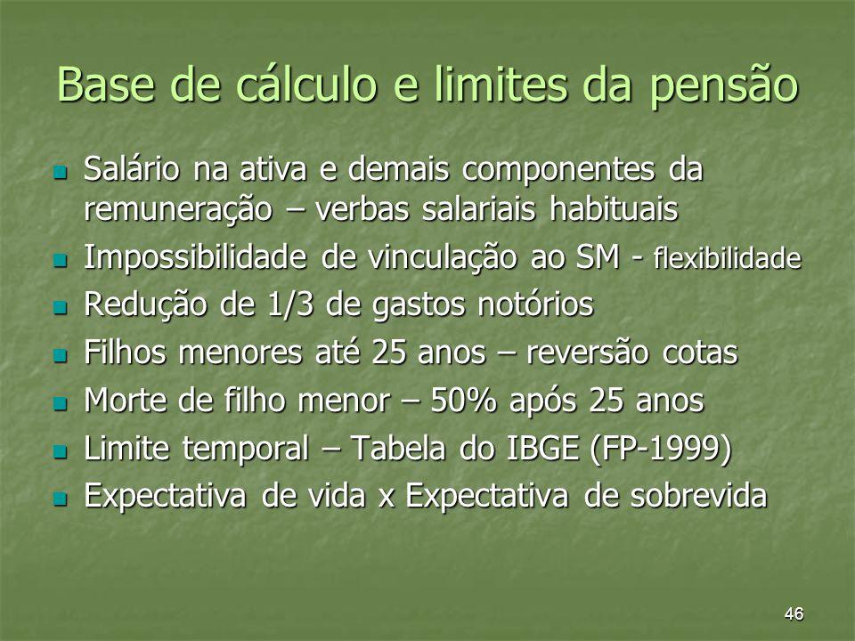46 Base de cálculo e limites da pensão Salário na ativa e demais componentes da remuneração – verbas salariais habituais Salário na ativa e demais com