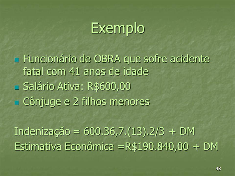 48 Exemplo Funcionário de OBRA que sofre acidente fatal com 41 anos de idade Funcionário de OBRA que sofre acidente fatal com 41 anos de idade Salário