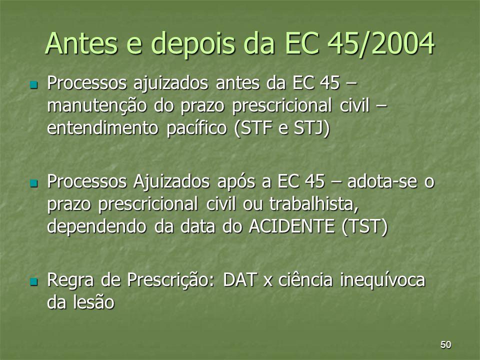 50 Antes e depois da EC 45/2004 Processos ajuizados antes da EC 45 – manutenção do prazo prescricional civil – entendimento pacífico (STF e STJ) Proce