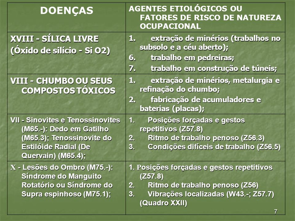 7 DOENÇAS AGENTES ETIOLÓGICOS OU FATORES DE RISCO DE NATUREZA OCUPACIONAL XVIII - SÍLICA LIVRE (Óxido de silício - Si O2) 1. extração de minérios (tra