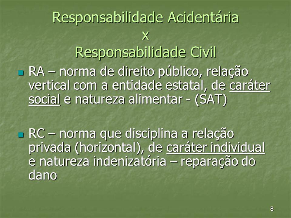 8 Responsabilidade Acidentária x Responsabilidade Civil RA – norma de direito público, relação vertical com a entidade estatal, de caráter social e na