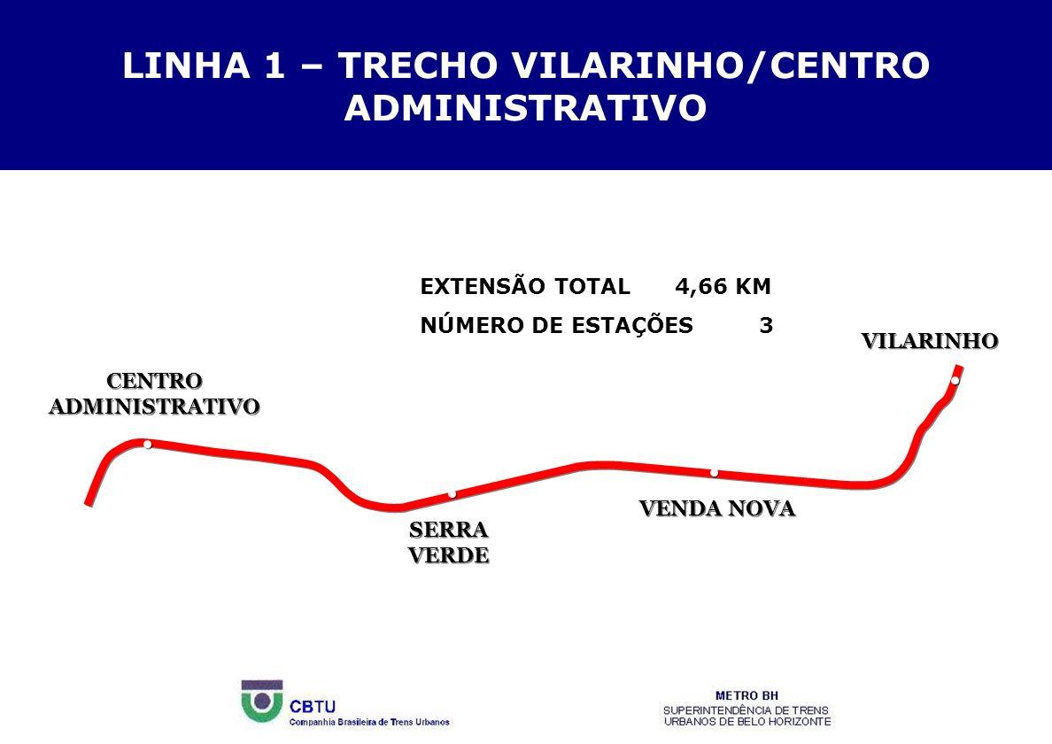 Estação Vilarinho (existente) Estação Venda Nova km 1 + 240 1240 m