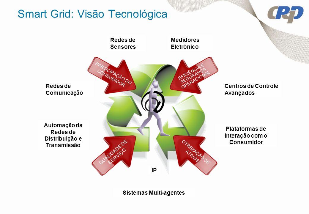 Smart Grid: Visão Tecnológica IP Redes de Comunicação Redes de Sensores Sistemas Multi-agentes Automação da Redes de Distribuição e Transmissão Plataf