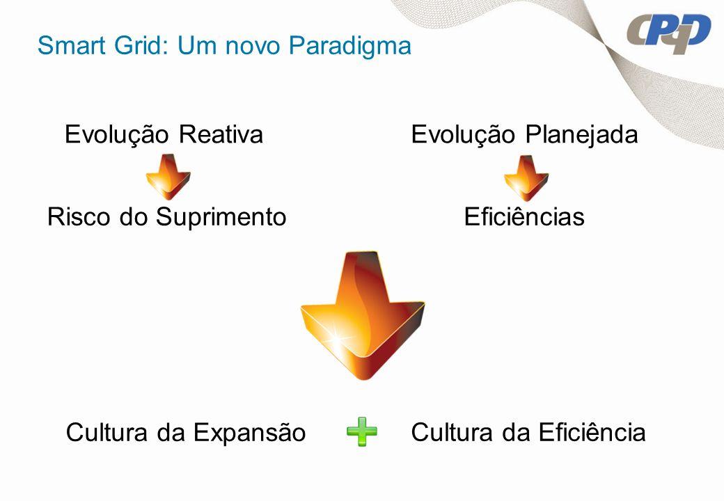 Smart Grid: Um novo Paradigma Evolução Reativa Risco do Suprimento Cultura da Expansão Cultura da Eficiência Eficiências Evolução Planejada