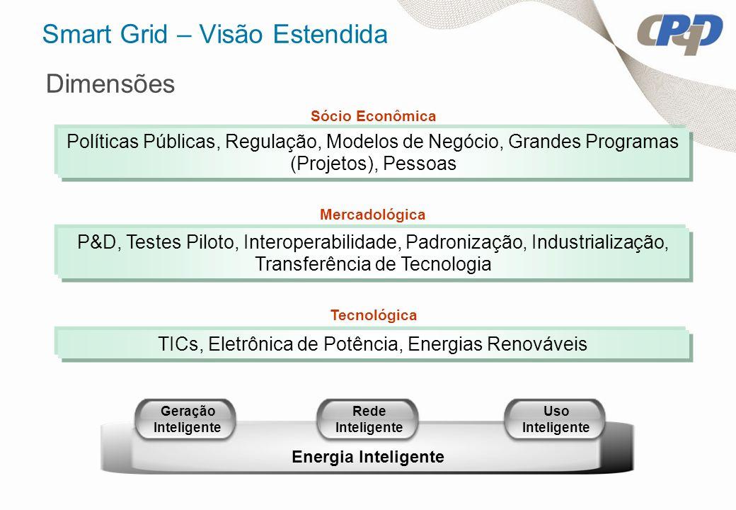 Smart Grid – Visão Estendida Dimensões Energia Inteligente Geração Inteligente Rede Inteligente Uso Inteligente P&D, Testes Piloto, Interoperabilidade