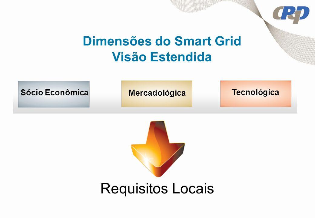Requisitos Locais Dimensões do Smart Grid Visão Estendida Mercadológica Tecnológica