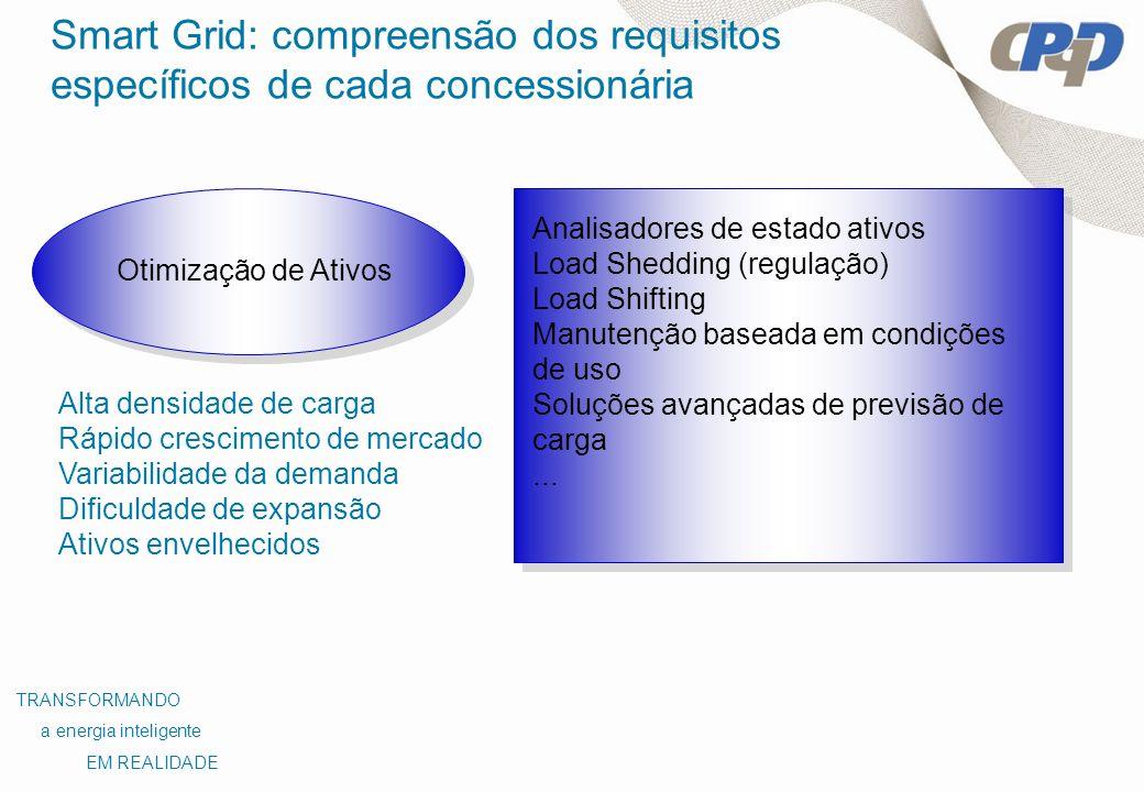 Otimização de Ativos Analisadores de estado ativos Load Shedding (regulação) Load Shifting Manutenção baseada em condições de uso Soluções avançadas d