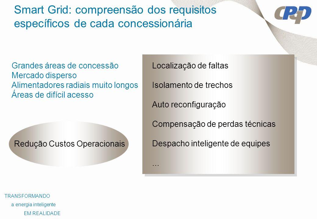Redução Custos Operacionais Localização de faltas Isolamento de trechos Auto reconfiguração Compensação de perdas técnicas Despacho inteligente de equ