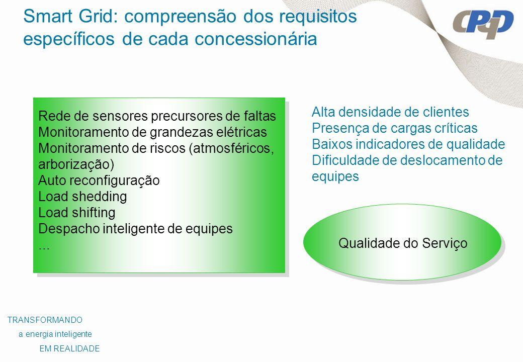 TRANSFORMANDO a energia inteligente EM REALIDADE Qualidade do Serviço Alta densidade de clientes Presença de cargas críticas Baixos indicadores de qua