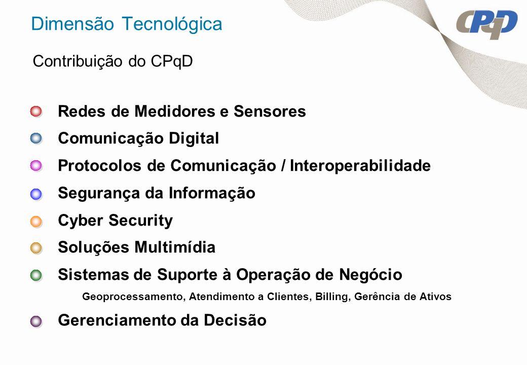 Dimensão Tecnológica Redes de Medidores e Sensores Comunicação Digital Protocolos de Comunicação / Interoperabilidade Segurança da Informação Cyber Se