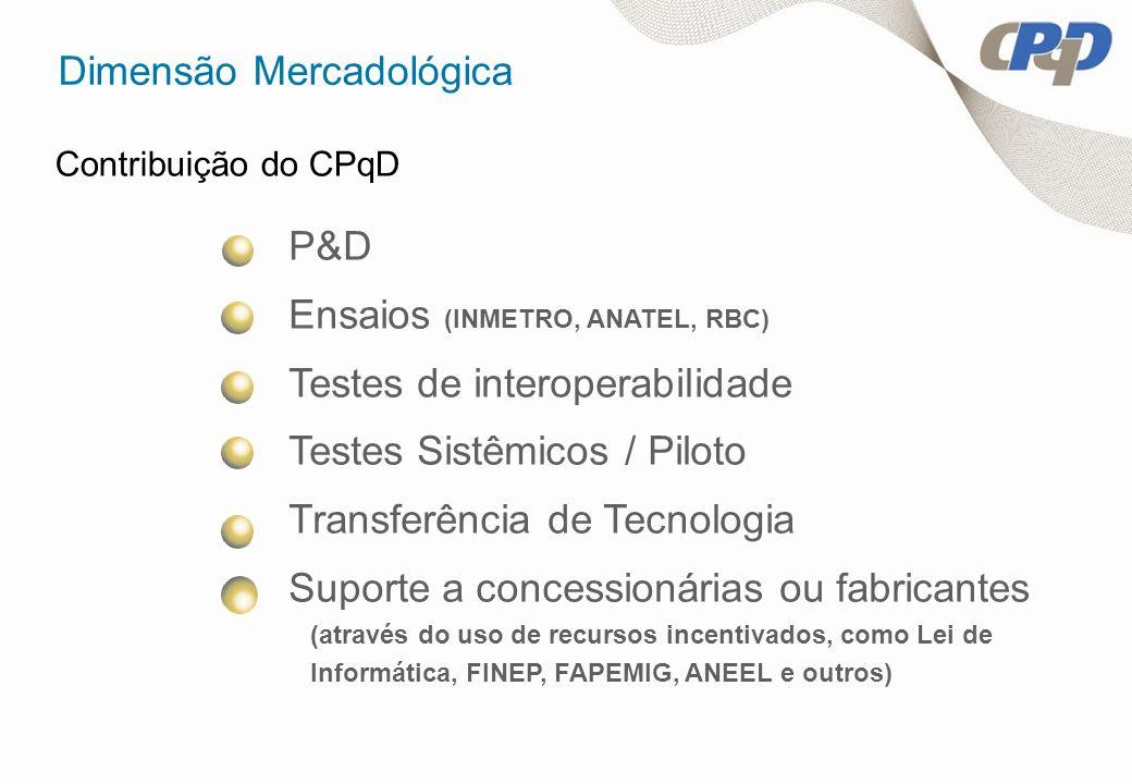 Dimensão Mercadológica Contribuição do CPqD P&D Ensaios (INMETRO, ANATEL, RBC) Testes de interoperabilidade Testes Sistêmicos / Piloto Transferência d