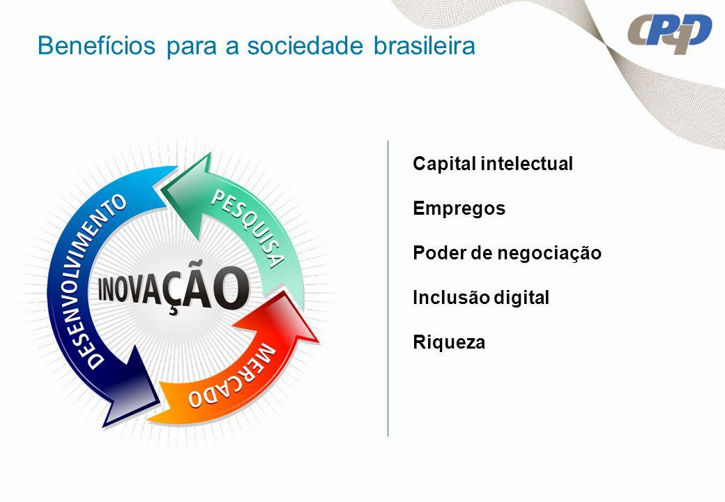 Benefícios para a sociedade brasileira Capital intelectual Empregos Poder de negociação Inclusão digital Riqueza
