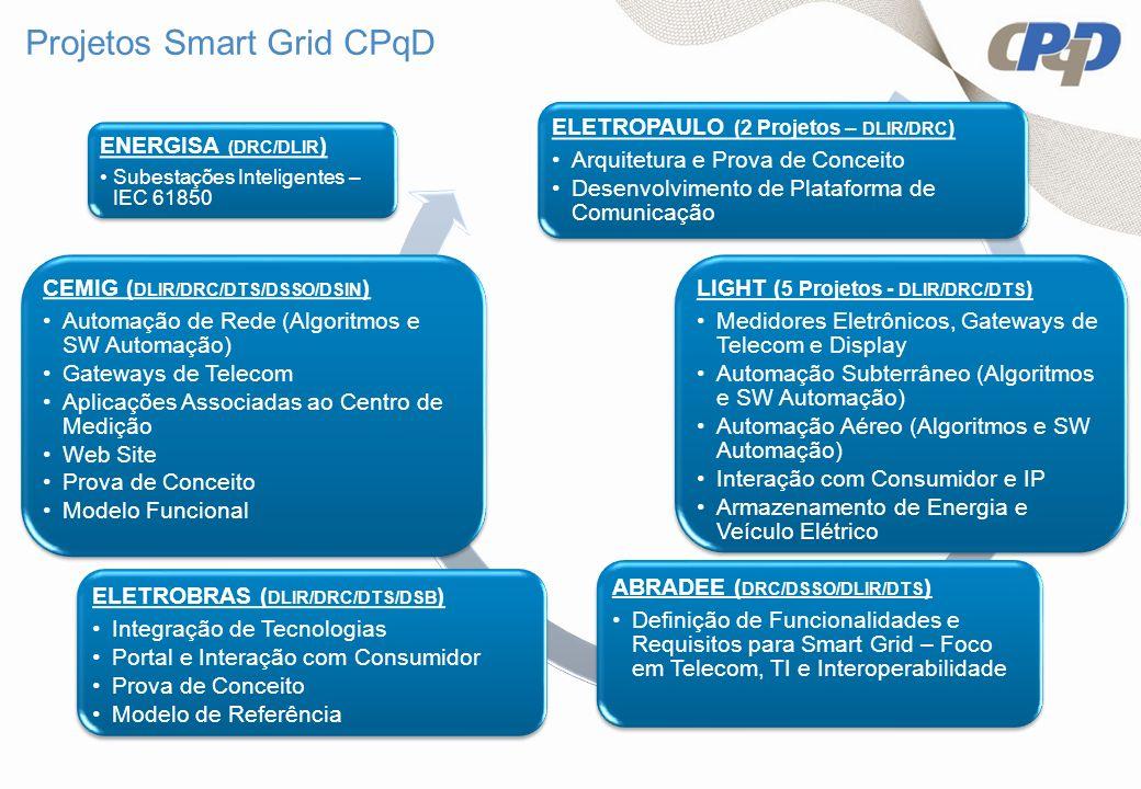 Projetos Smart Grid CPqD ELETROPAULO (2 Projetos – DLIR/DRC ) Arquitetura e Prova de Conceito Desenvolvimento de Plataforma de Comunicação LIGHT ( 5 P