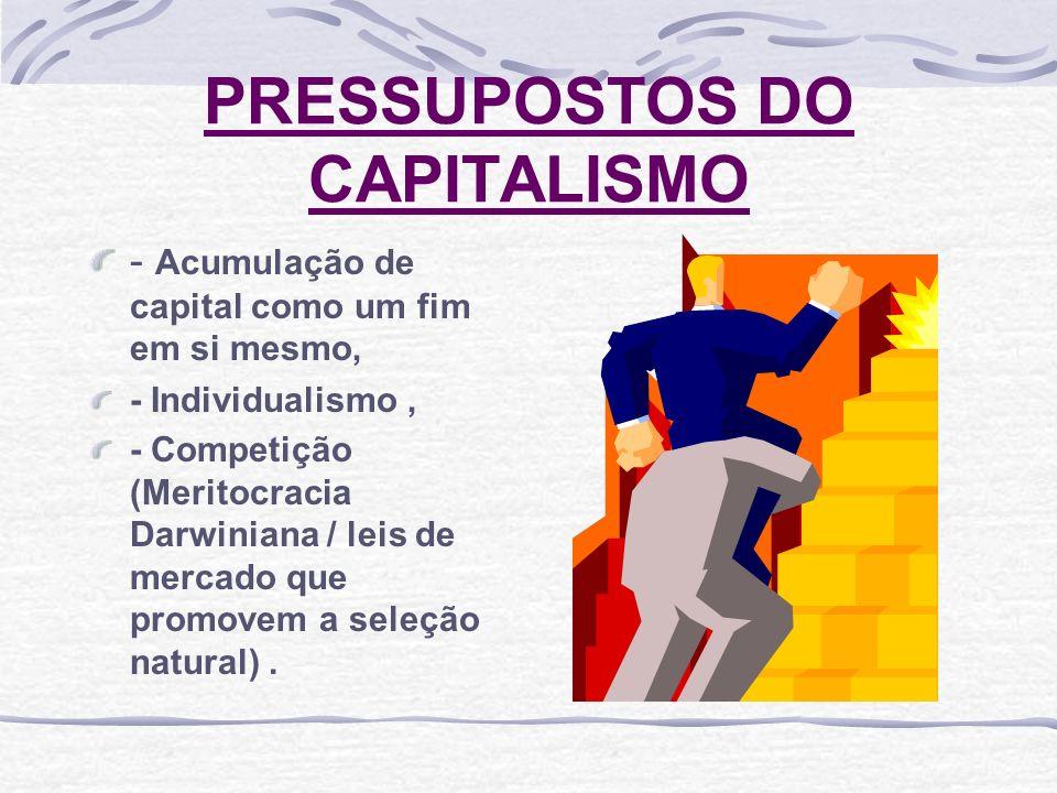 PRESSUPOSTOS DO CAPITALISMO - Acumulação de capital como um fim em si mesmo, - Individualismo, - Competição (Meritocracia Darwiniana / leis de mercado