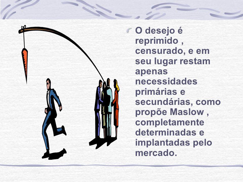 O desejo é reprimido, censurado, e em seu lugar restam apenas necessidades primárias e secundárias, como propõe Maslow, completamente determinadas e i