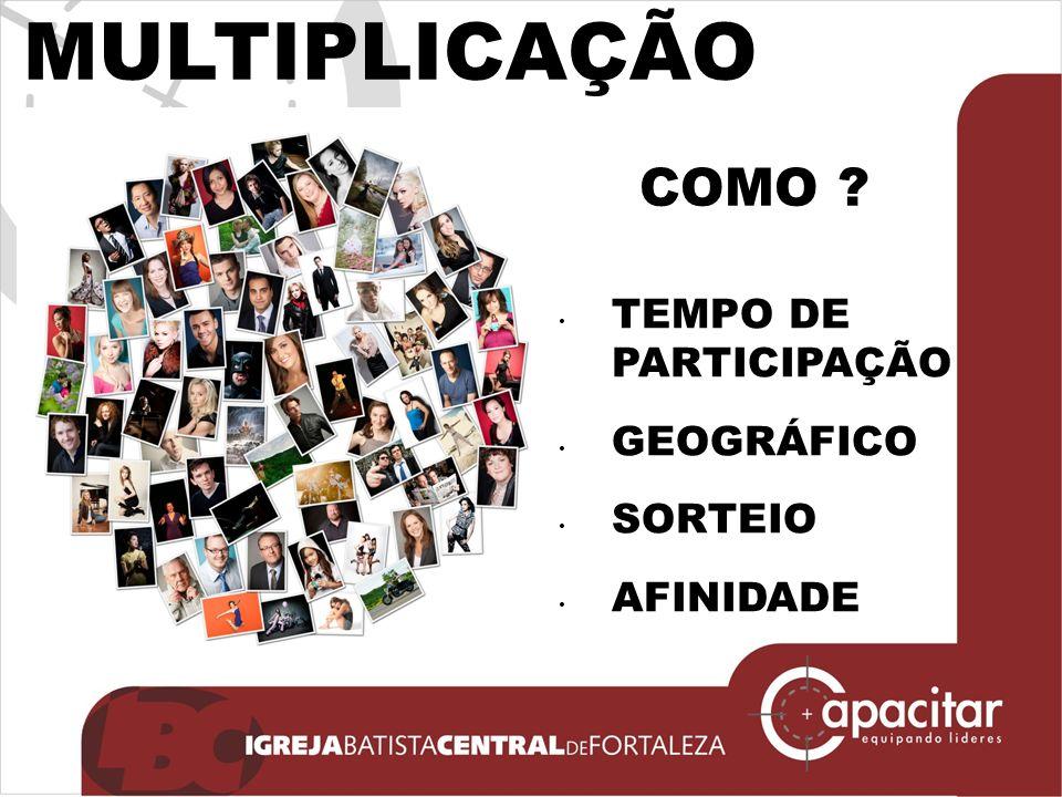 Click to edit Master subtitle style MULTIPLICAÇÃO TEMPO DE PARTICIPAÇÃO GEOGRÁFICO SORTEIO AFINIDADE COMO ?