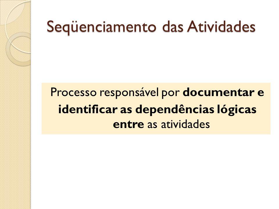 Seqüenciamento das Atividades Processo responsável por documentar e identificar as dependências lógicas entre as atividades